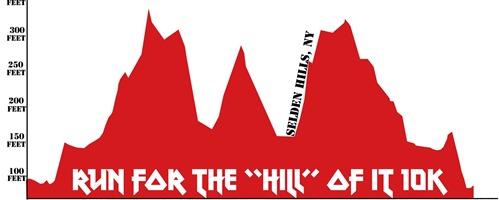 2015 Inaugural Run for the Hill of It Race Recap